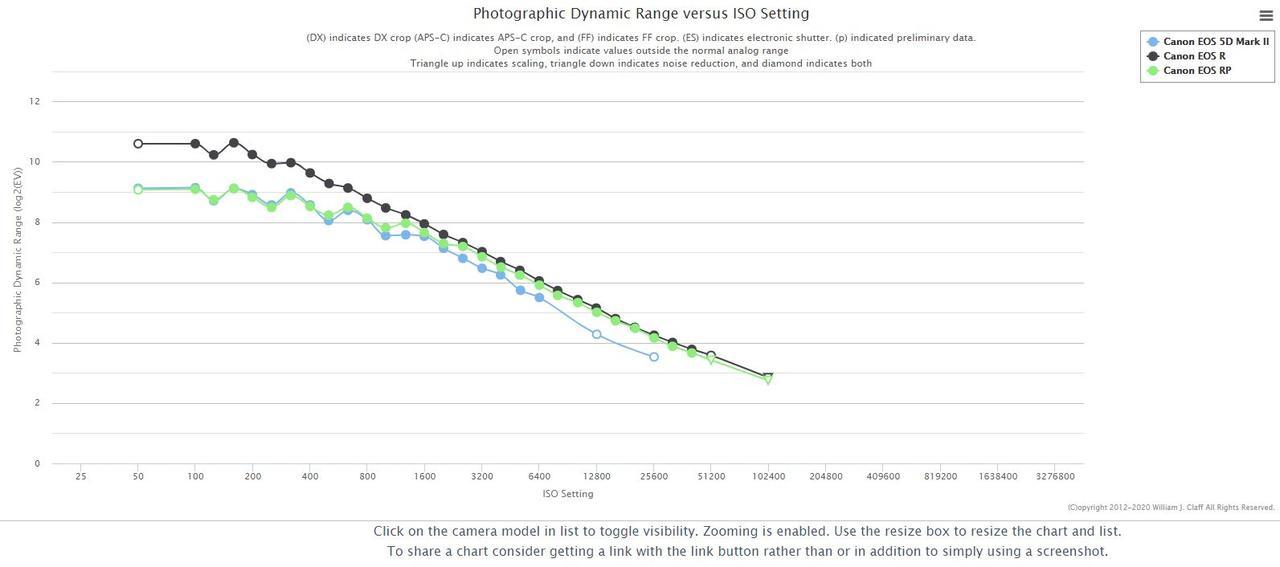 Kliknij obrazek, aby uzyskać większą wersję  Nazwa:rp vs 5d2.JPG Wyświetleń:18 Rozmiar:107,0 KB ID:3886