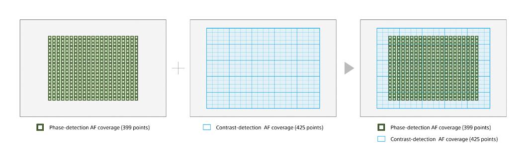 Kliknij obrazek, aby uzyskać większą wersję  Nazwa:SOL-22837-sony-A7R-III-eyeAF-tracking-12765.jpg Wyświetleń:69 Rozmiar:184,0 KB ID:2375